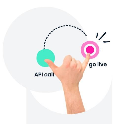 Pourquoi les API ShippyPro ?